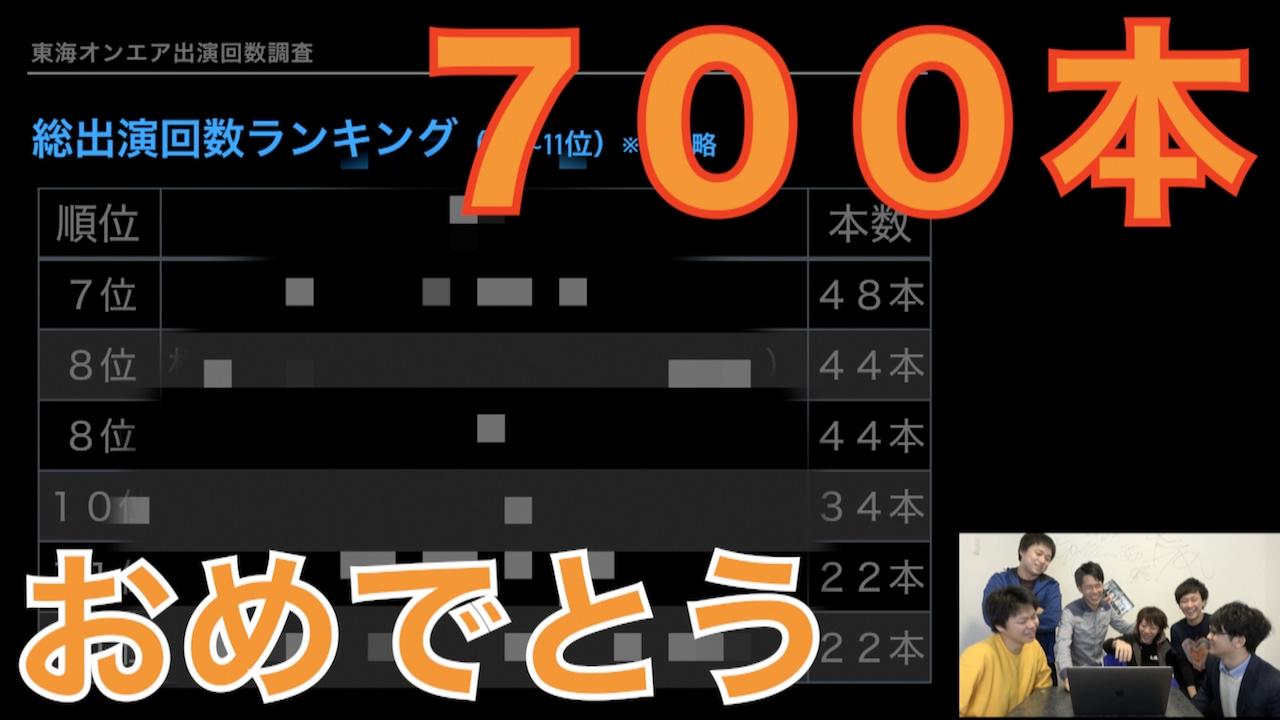 【動画アップ700本記念】東海オンエア動画出演回数調査!!
