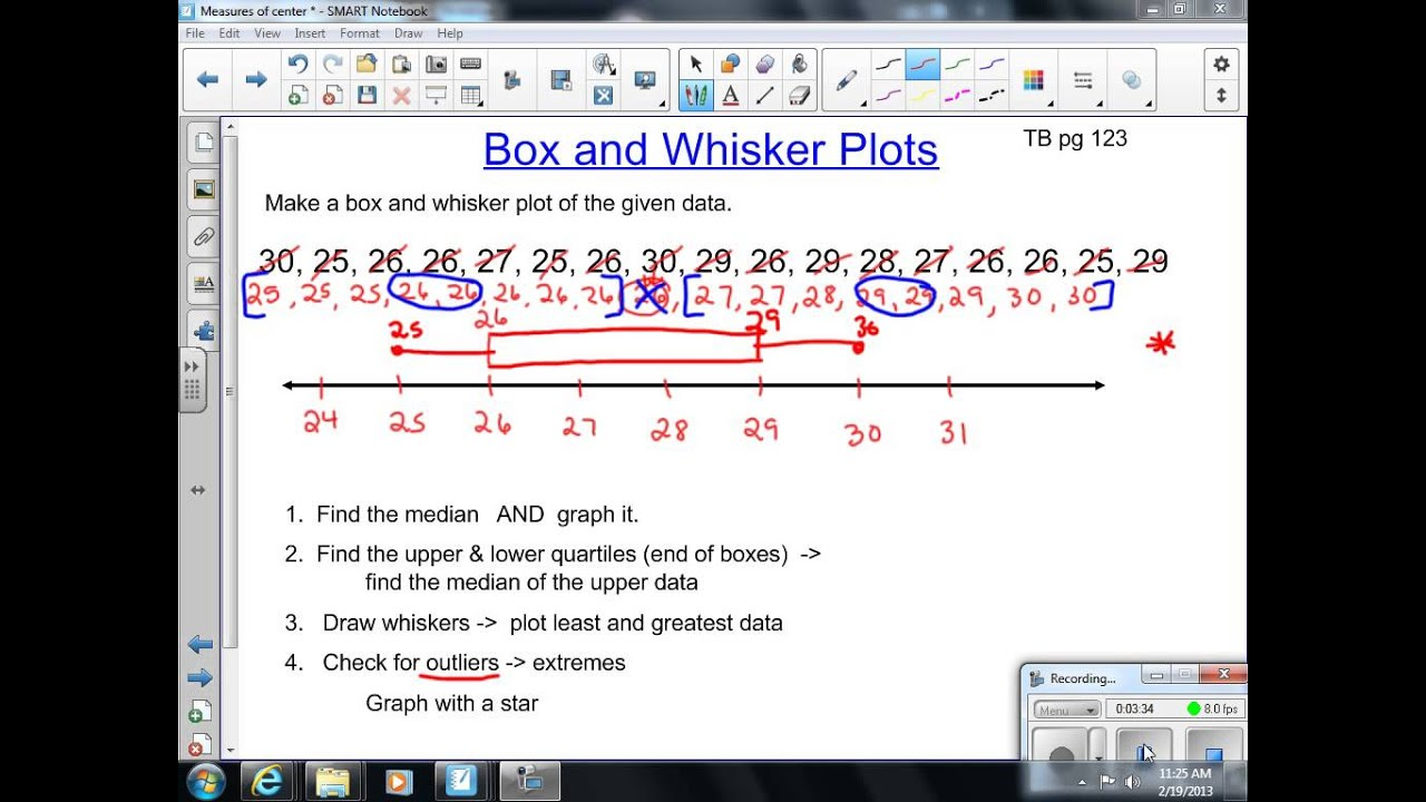 Box And Whisker Plot 7th Grade