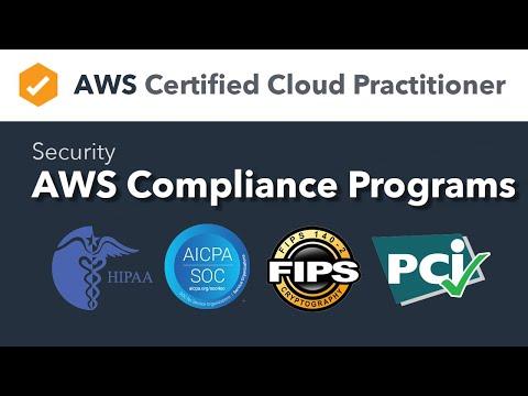 Security - AWS Compliance programs