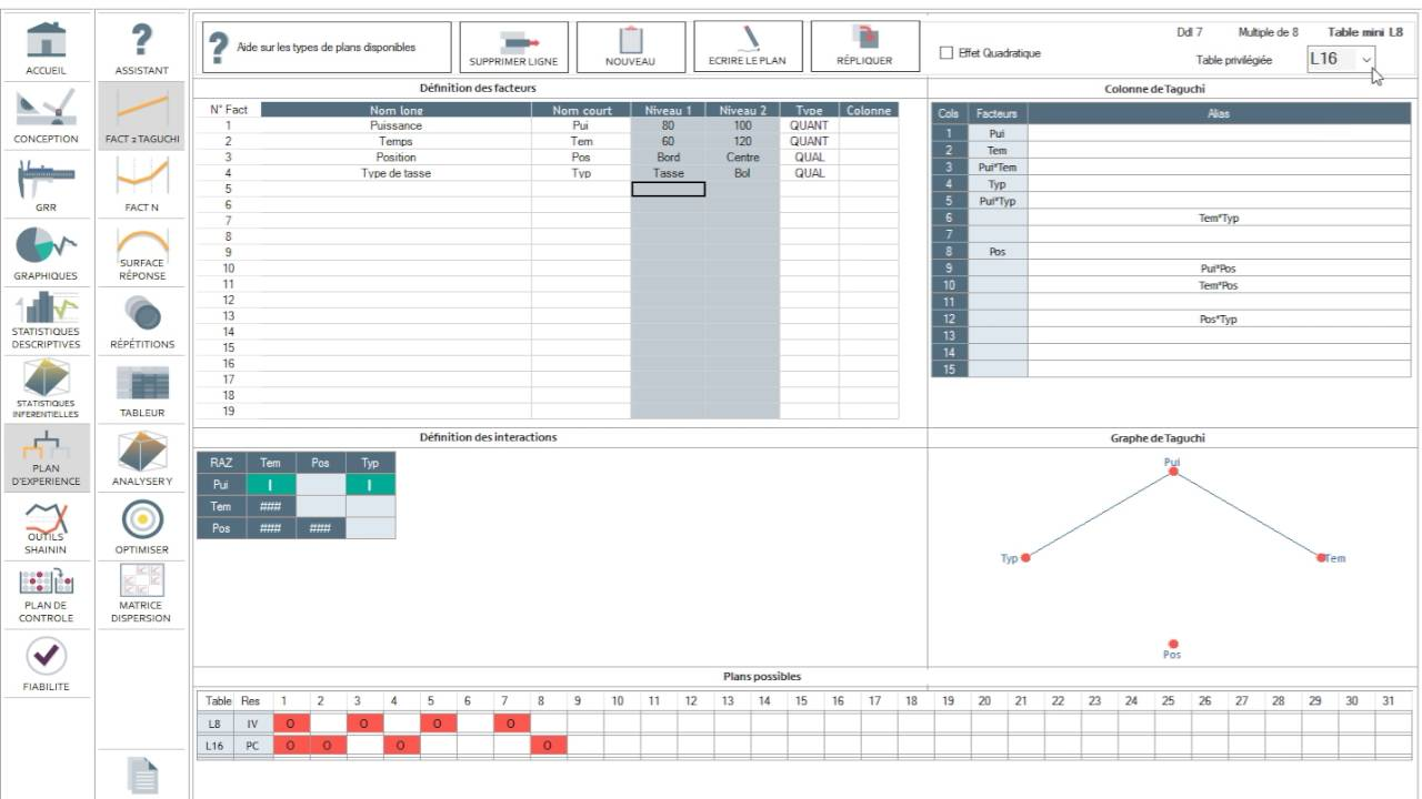 Simple yet powerful design of experiments software ellistat pooptronica