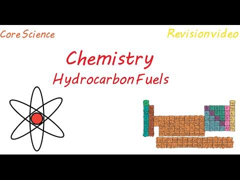 C1: Hydrocarbon Fuels (Revision)