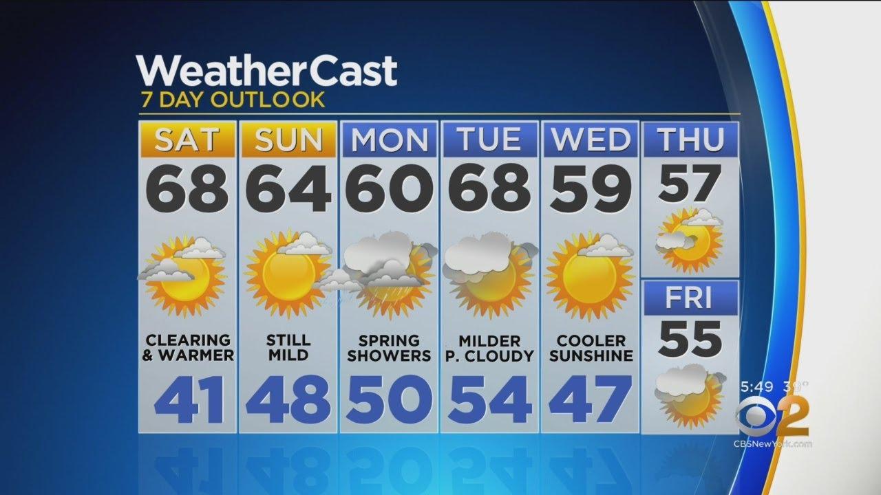 new york weather 45 friday evening weather forecast