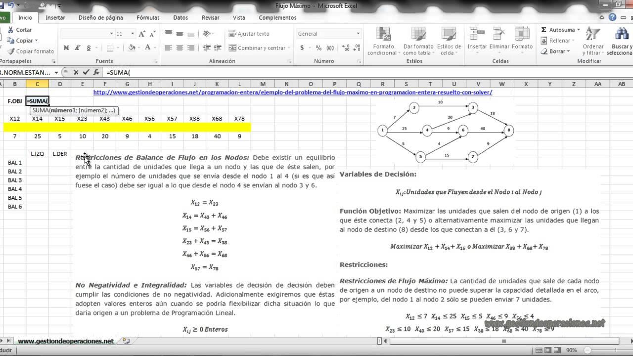 ejemplo del problema del flujo m ximo en programaci n entera resuelto con solver [ 1280 x 720 Pixel ]