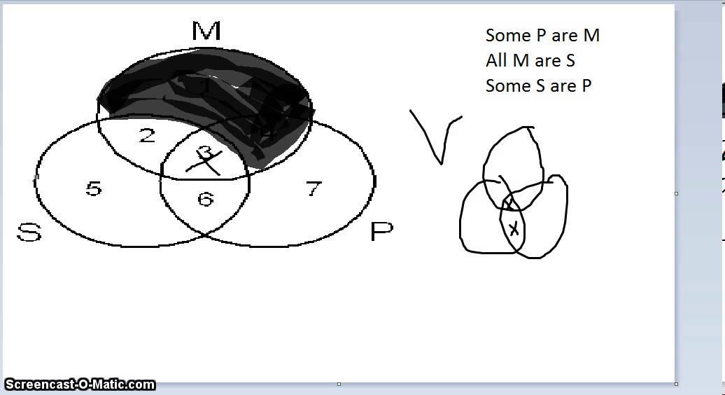 Venn Diagram Syllogism Alpine Type X Subwoofer Wiring Diagrams Logic Youtube