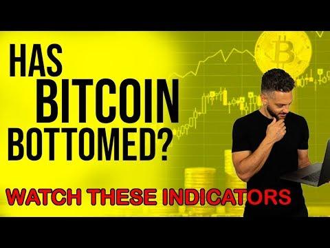 2 Bitcoin Charts That Show Massive Bull Run Coming! Bitcoin Price Prediction 2019/2020