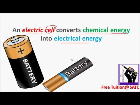 Electrochemical cells -working-Chemistry - METALS-Part 7