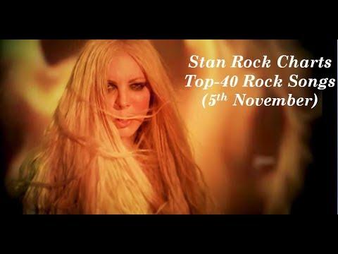 Top 40 Rock songs of the week 2017 5th November