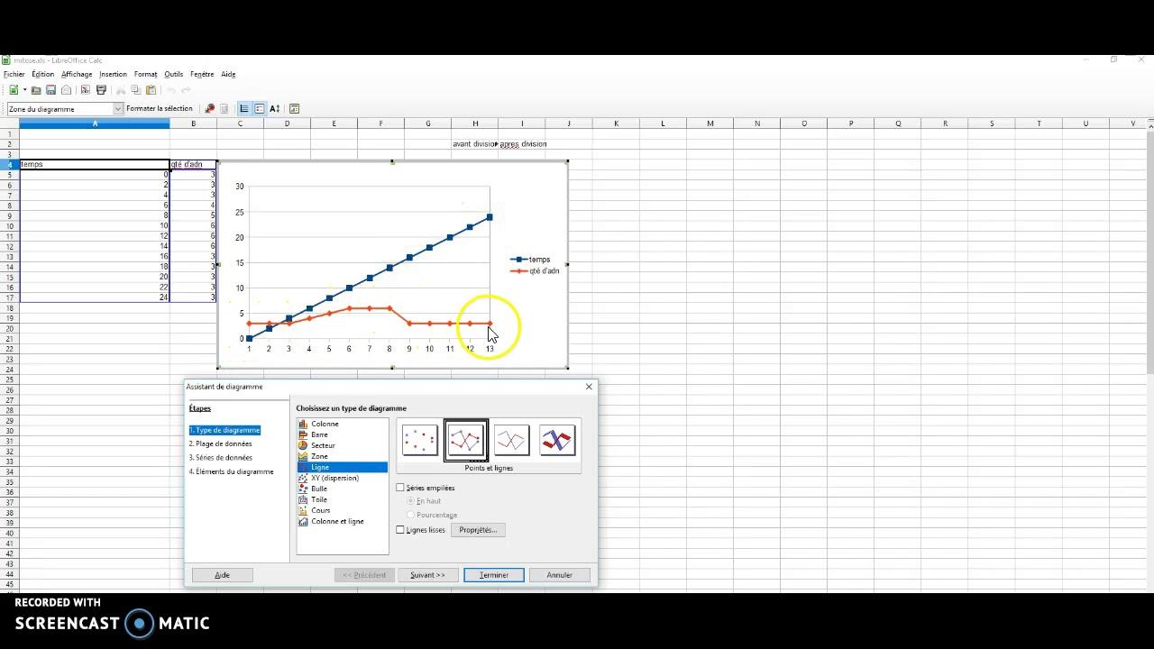 faire une courbe y en fonction de x sur libre office