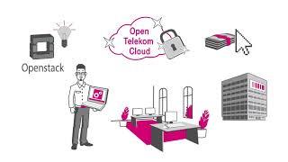 Simpleshow: Die Open Telekom Cloud einfach erklärt