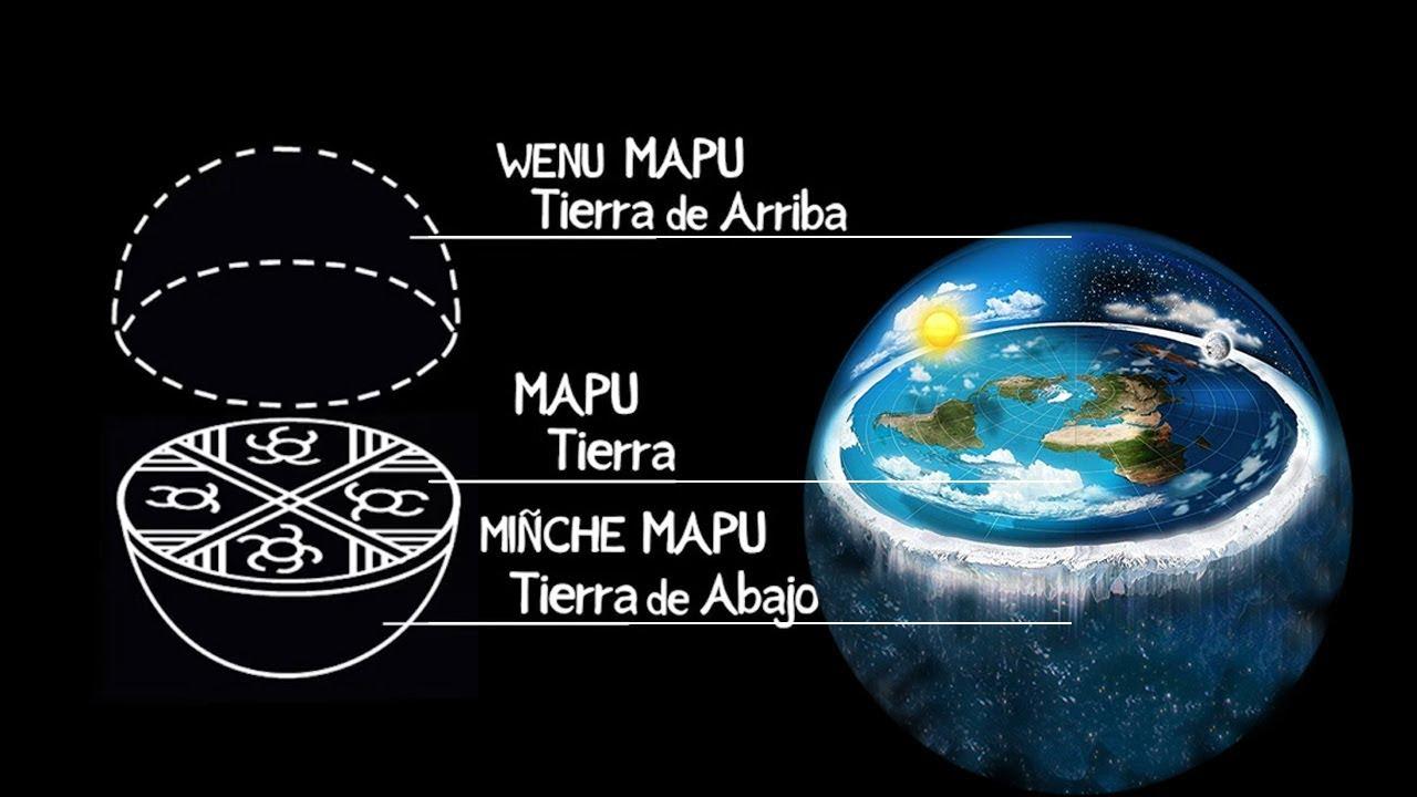 cosmología mapuche