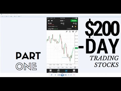 Pt.1 $200/A Day Trading Stocks