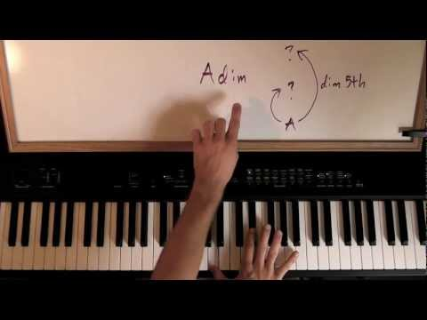 How Basic Chords Work – Music Theory Lesson 1