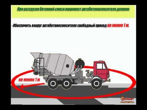 Видео Типовые инструкции по организации безопасного ведения работ на взрывоопасных и взрывопожароопасных объектах