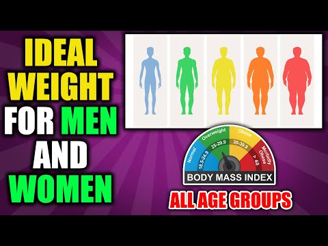 Ideal Weight to Height Chart for Indian Men and Women | Weight according to Height and Age in Hindi