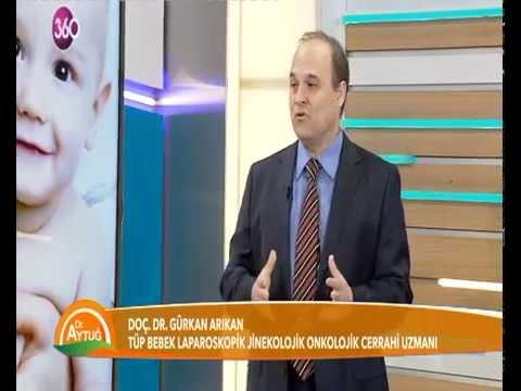 Tüp Bebek Tedavisinde Yenilikler - Rahim Faktörü Prof. Dr. Gürkan Arıkan Dr Aytuğ Ile 1. Kısım