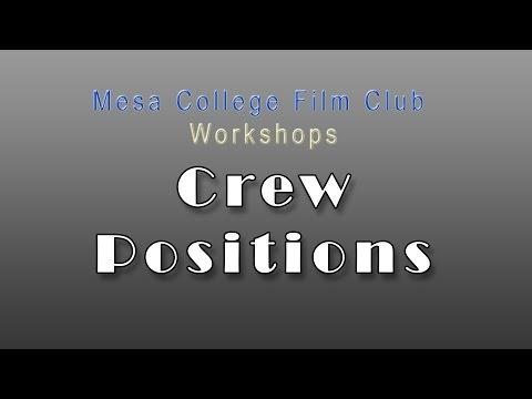 20150218 Workshop: Crew Positions