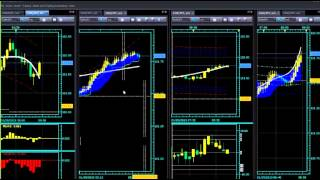 forex time #35