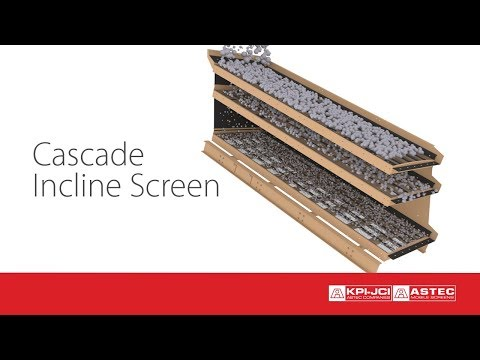 Cascade Incline Screen Animation