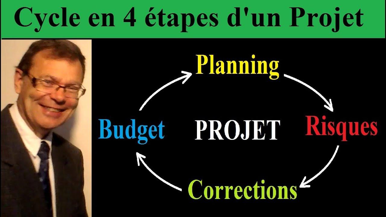 Comment créer et réussir un projet | Le cycle en 4 phases du management de projets