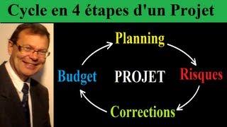 Comment créer et réussir un projet   Le cycle en 4 phases du management de projets thumbnail