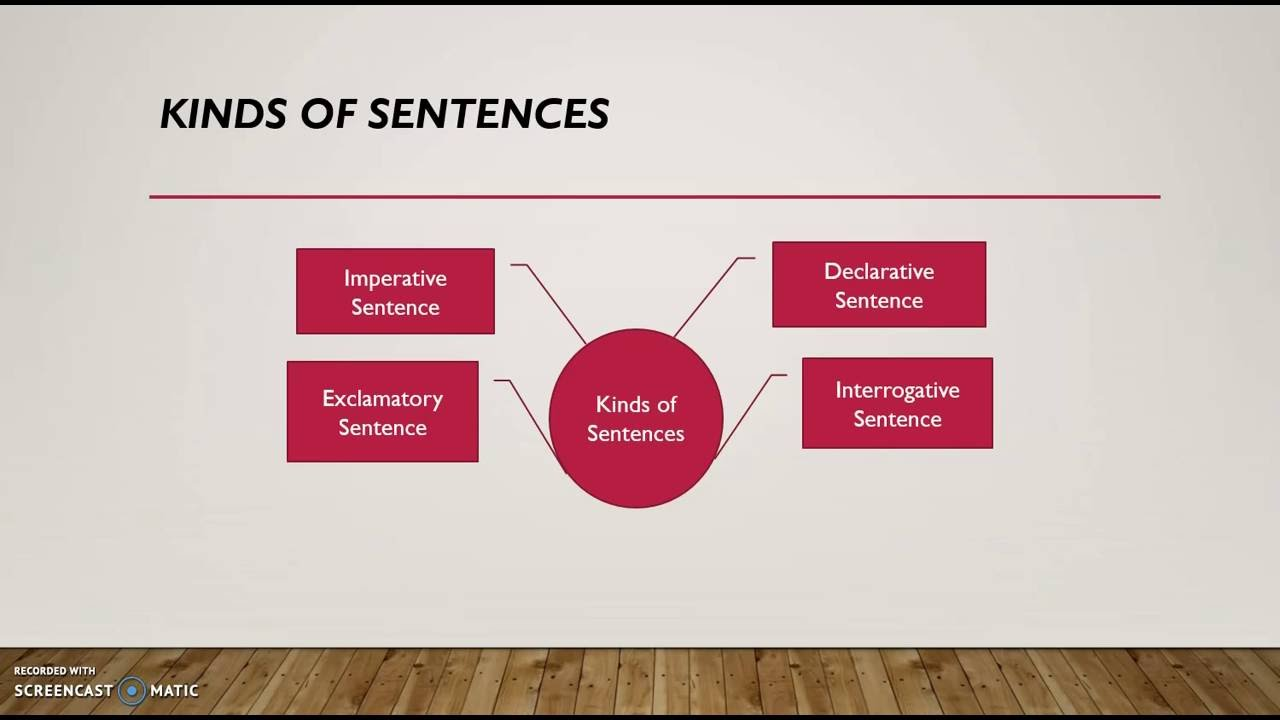 Kinds of sentences youtube ccuart Gallery