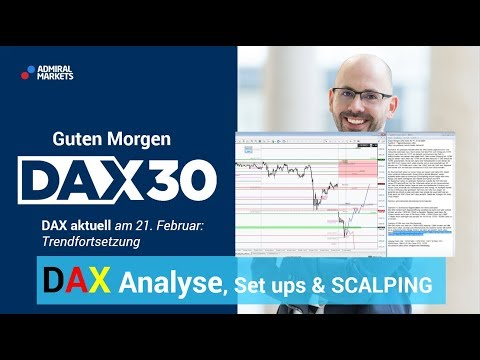 DAX aktuell: Analyse, Trading-Ideen & Scalping | DAX 30 | CFD Trading | DAX Analyse | 21.02.2020