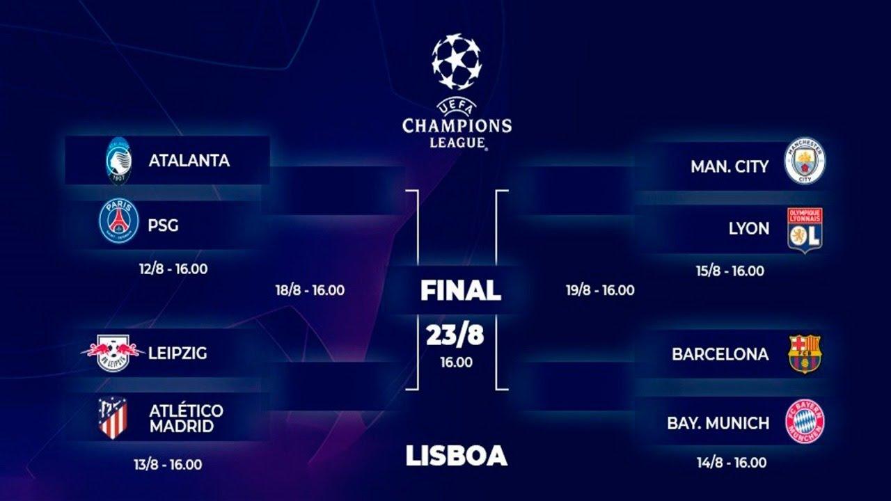 ANALISIS FINAL A 8 | UEFA CHAMPIONS LEAGUE 2019/20