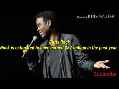 The highest paid comedians in the world are.....