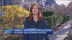 Weekly mortgage applications surge on lower rates