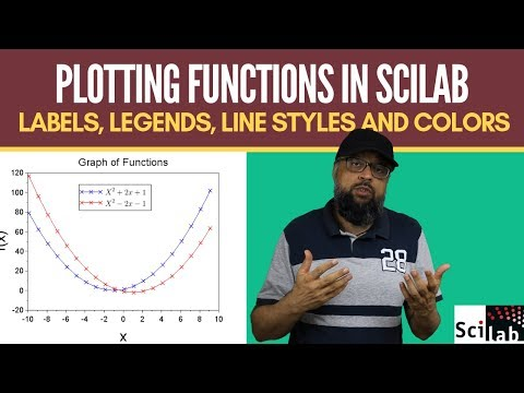 Plotting Functions In Scilab With Labels, Legends, Line Styles And Colors