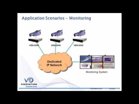 Video Networking &
