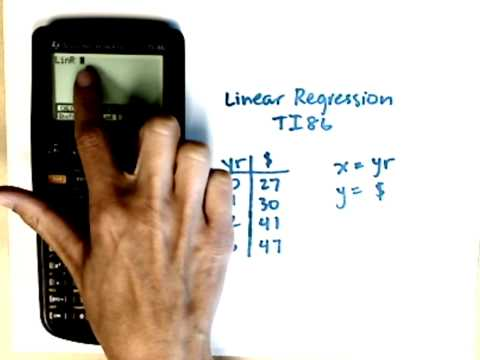 Linear Regression With TI86