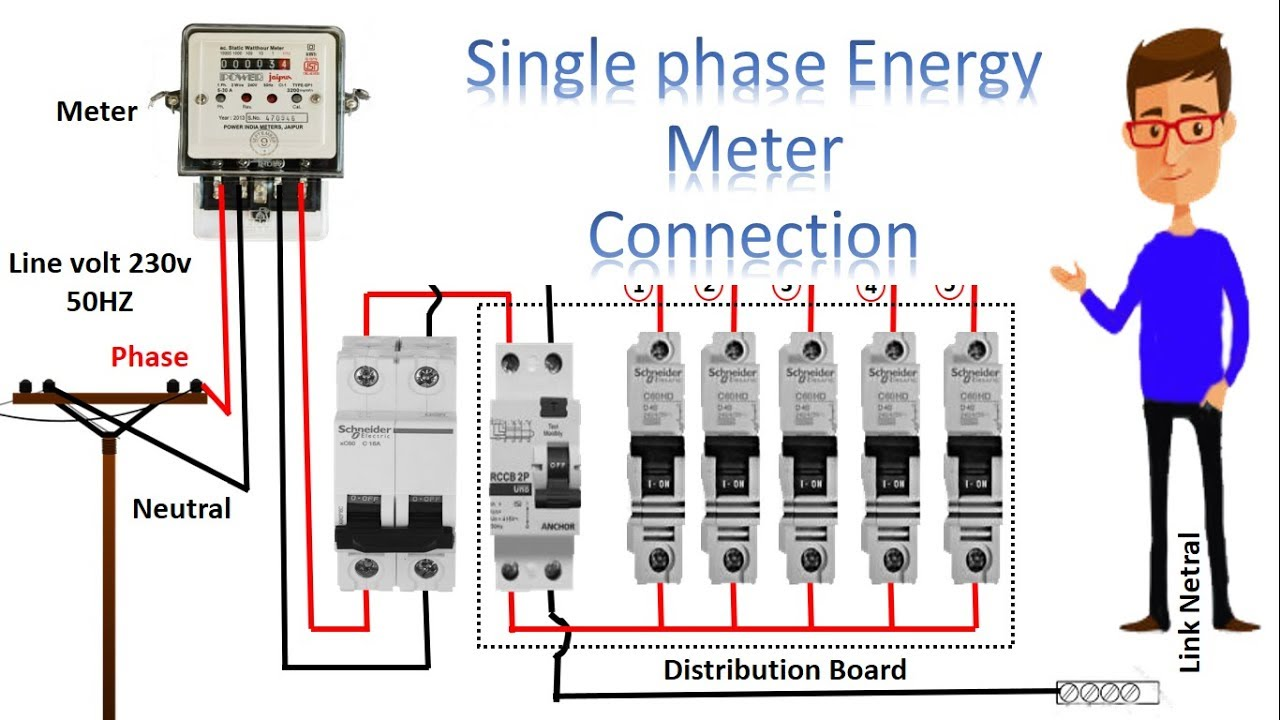 single phase meter wiring diagram | energy meter | energy