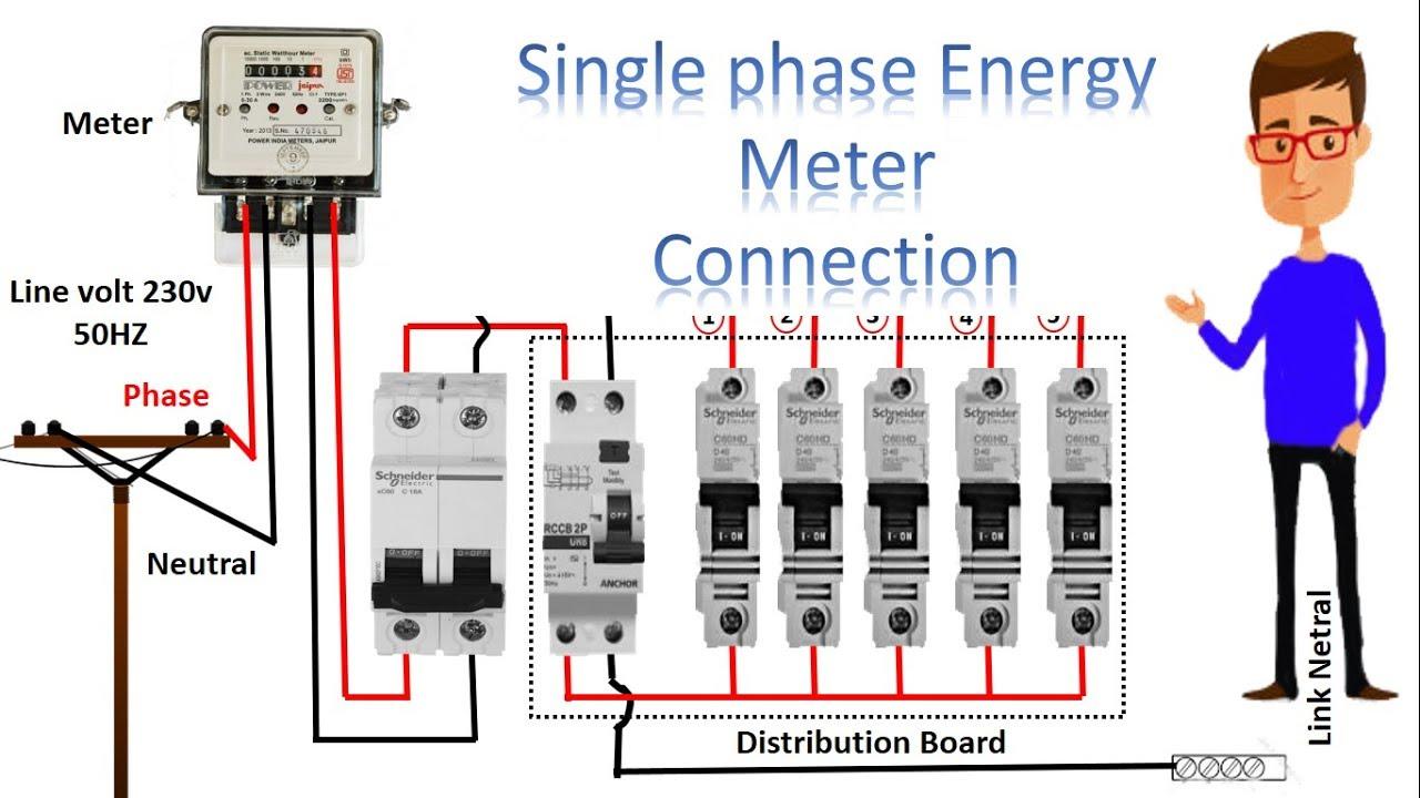single phase meter wiring diagram | energy meter | energy