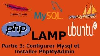 Serveur LAMP français : partie 3 Mysql PhpMyadmin