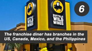 10 Best Franchises to Invest In (And 10 Where You Shouldn't!)