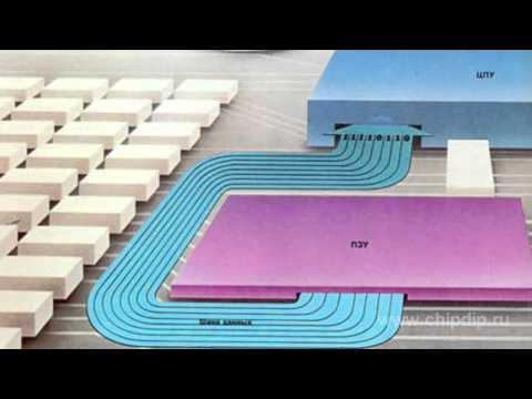 Системная шина процессора - Видео