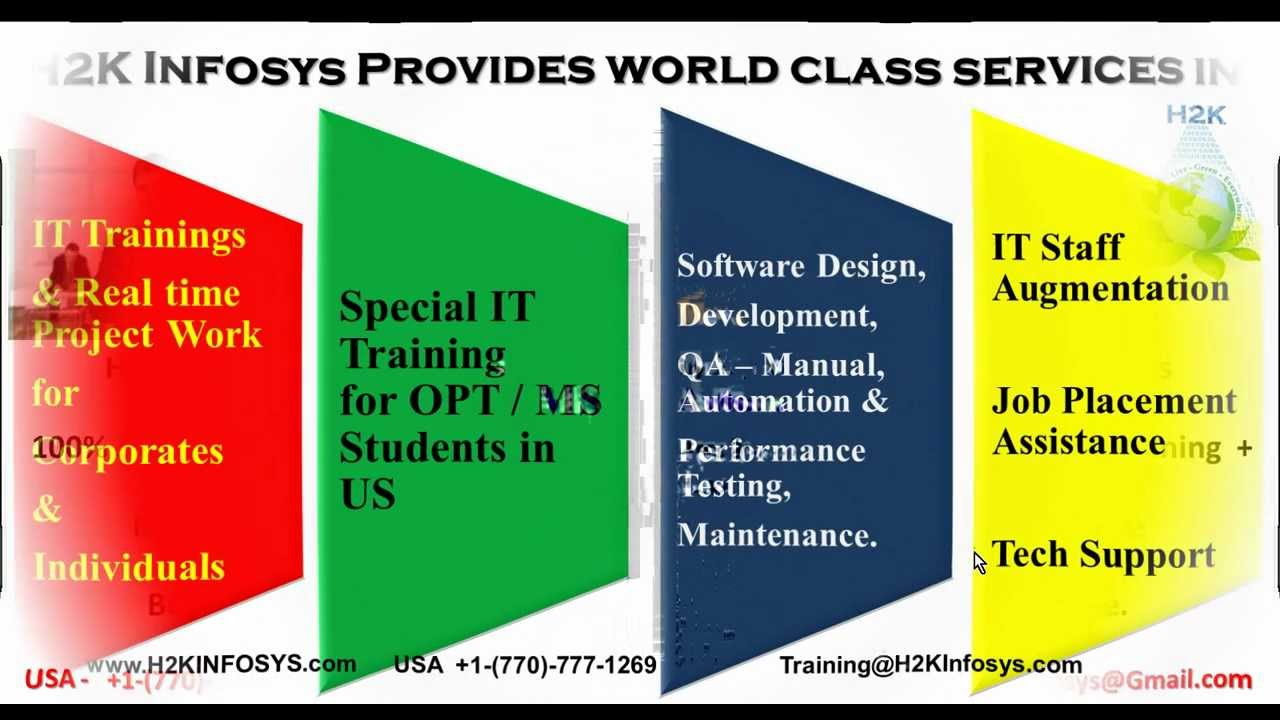 Advantages of attending Software training with H2K Infosys