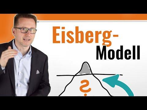 Das Eisbergmodell der Kommunikation einfach erklärt