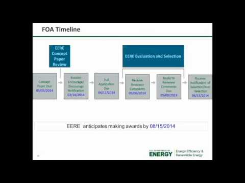 Renewable Carbon Fibers FOA Informational Webinar (DE-FOA-0000996)