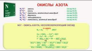 № 222. Неорганическая химия. Тема 27. Азот и его соединения. Часть 4. Окислы азота