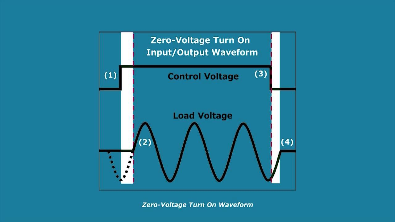 Output Switching Functions of Solid State Relays A GalcoTV Tech
