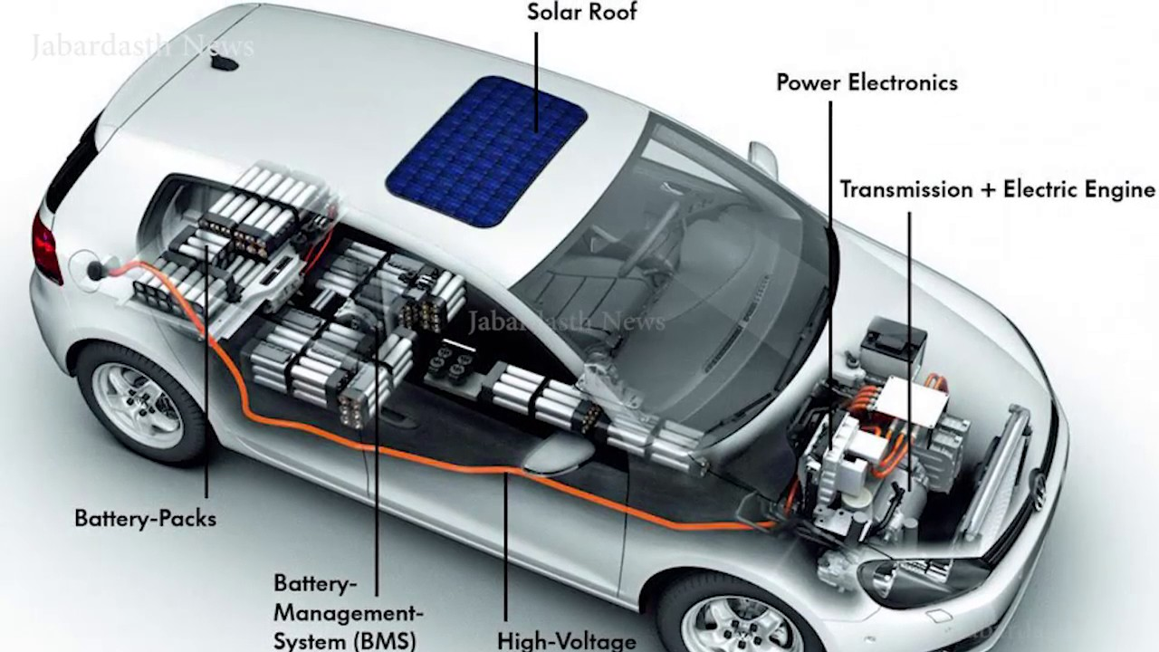 India Unveils Ambitious Plan To Have Only Electric Cars By 2030
