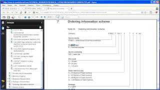 Обзор документации на stm32, часть 1.