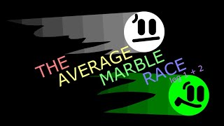 Welcome to your average Average Marble Race Watch the video and stu...