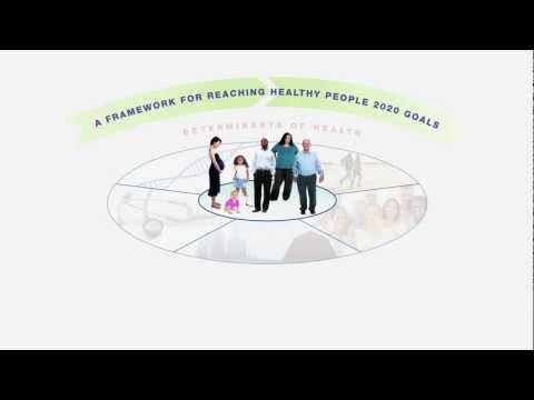 Healthy People 2020 – Determinants of Health (ODPHP)