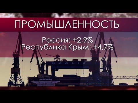 Россия и Крым. Сравнение экономических показателей