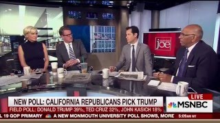 Mike Barnicle talks about what makes California different for primary elections (7 April 2016)