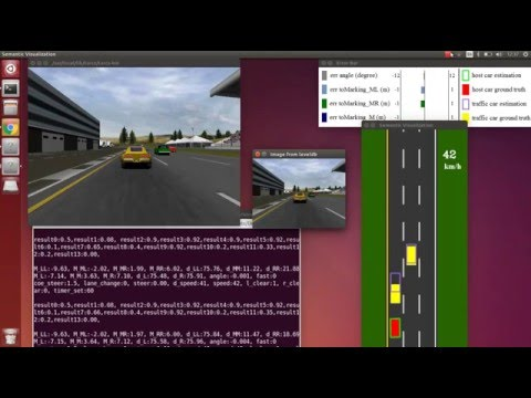 Deep Learning for Driving (TORCS) : Collision in extreme case by Sai Prabhakar Pandi Selvaraj on YouTube