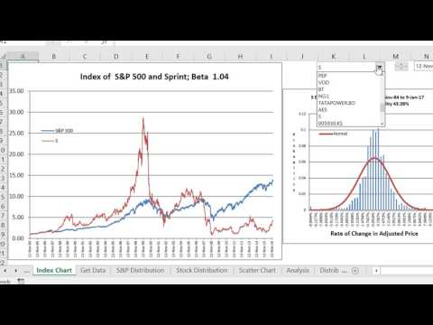 Stock Price History Lessons and Sad Story about Finance.yahoo.com